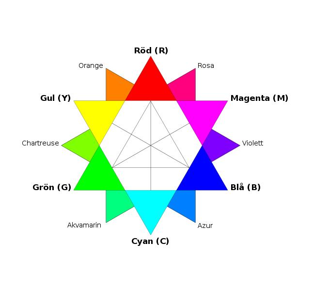 colores que se neutralizan entre sí