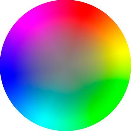 Komplementfärger färgcirkel