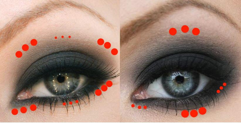 las perfectas formas de ojos amplios
