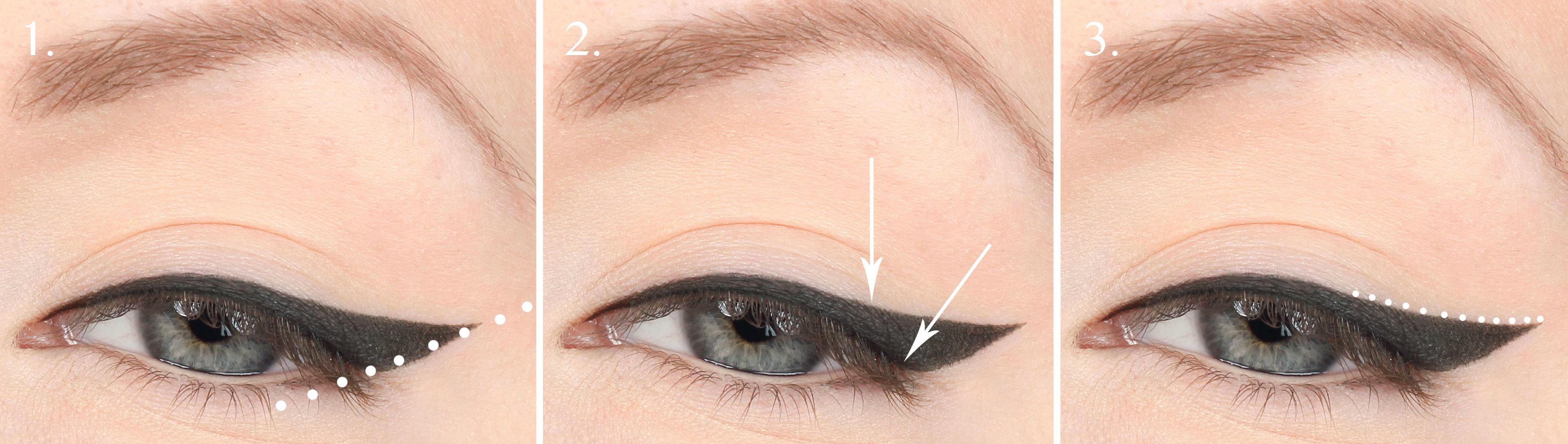 eyeliner-riktlinjer