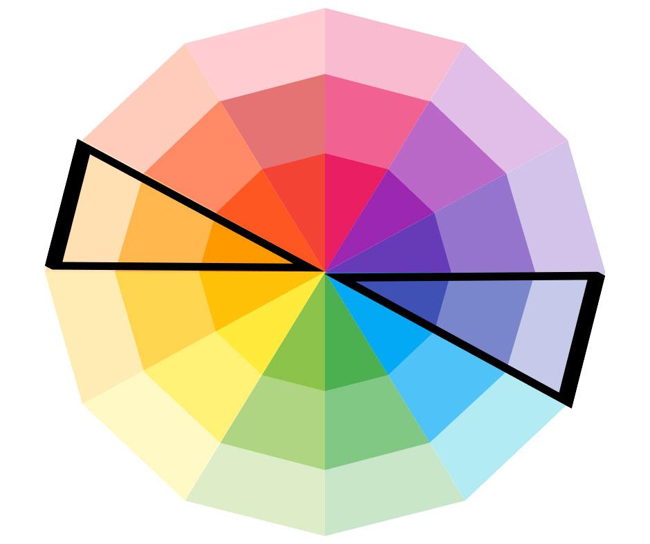 komplementfärger färgcirkel färghjul