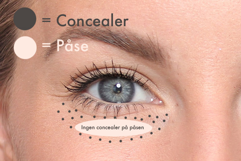 cómo maquillar bolsas debajo de los ojos, párpados hinchados, corrector, maquillaje, consejos de maquillaje,